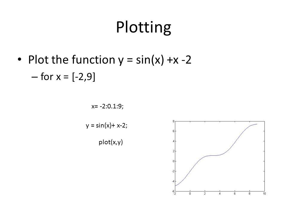 Plotting Plot the function y = sin(x) +x -2 for x = [-2,9]
